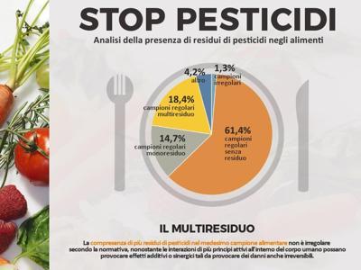 Dossier pesticidi, problema vero è il multiresiduo