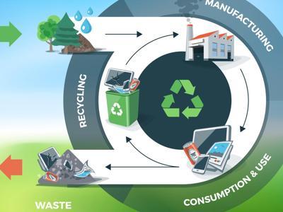 Filiera del cemento, in 3 anni investiti 87,5mln in tecnologie green