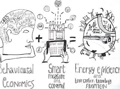Dall'educazione agli incentivi, gli strumenti per ridurre i consumi energetici