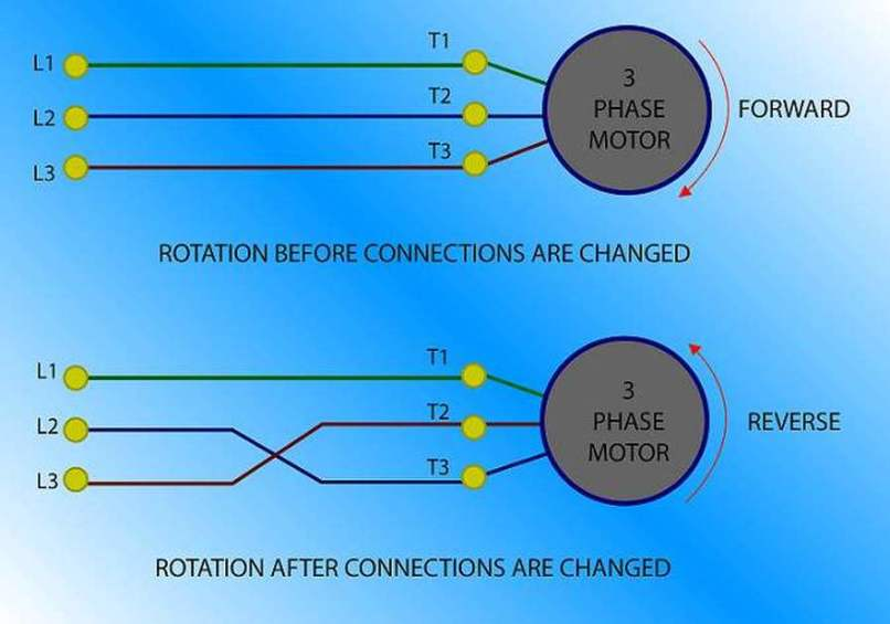 Replacing A 3 Phase Motor With Single | Motorssite.org