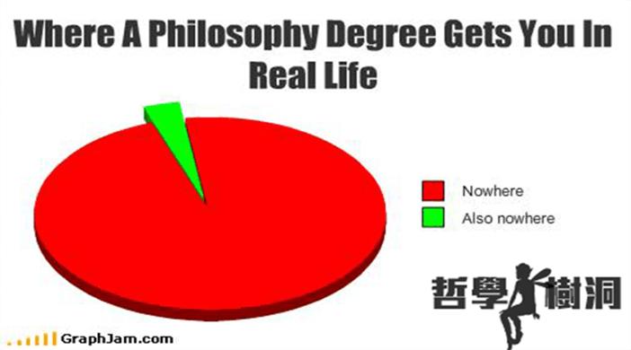 哲學樹洞:為何哲學會淪為很多人眼中的低等學問? 1