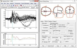 Multi-start dipole modeling,