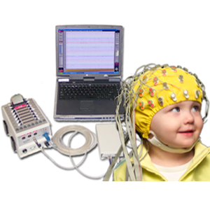 EEG / ECG / EMG Systems