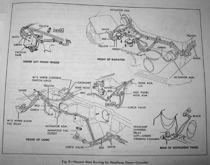 Corvette Schematics Diagrams Windshield Wiper Disassembly The Corvette Restoration Page
