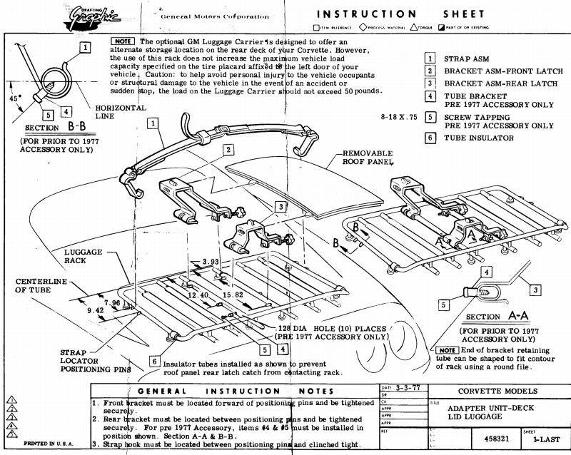 Corvette C3 Fiero Luggage Racks