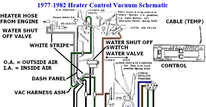Heater/AC Vacuum Lines Don't Match Diagram