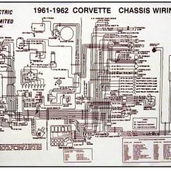 1975 Corvette Wiring Diagram Seymour Duncan Diagrams Humbuckers 1961 Schematic Great Installation Of 61 Third Level Rh 14 1 16 Jacobwinterstein Com