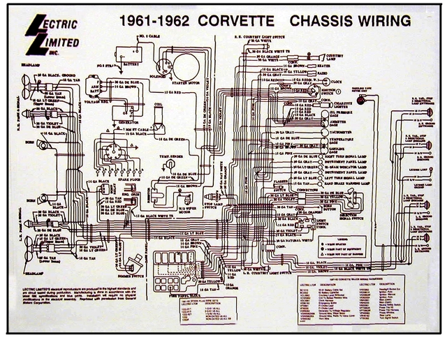 1962 Corvette Diagram, Electrical Wiring