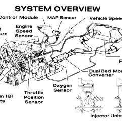 1970 Bmw 2002 Wiring Diagram Sewer Plumbing Venting 1982 Corvette C3 Cross Fire Injection Engine Debuts Click Here For A System Overview