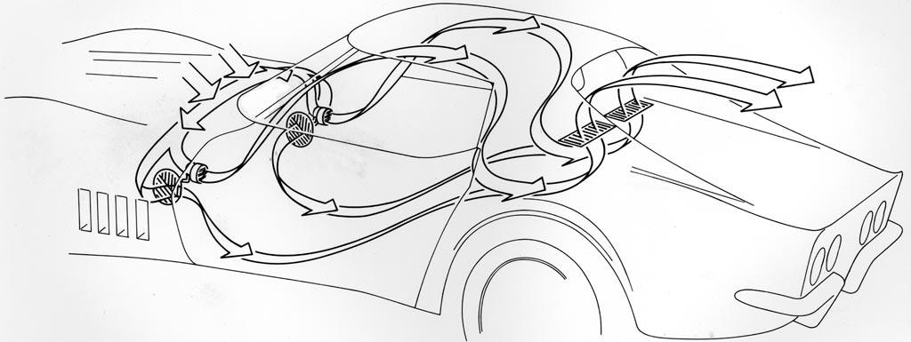 1968 Corvette: Quality Problems; Interior, Pop-up