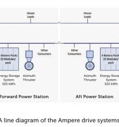mf ampere single line diagram [ 1291 x 808 Pixel ]