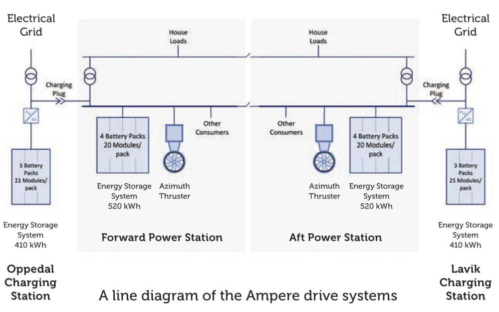 medium resolution of mf ampere single line diagram