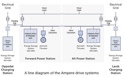 small resolution of mf ampere single line diagram