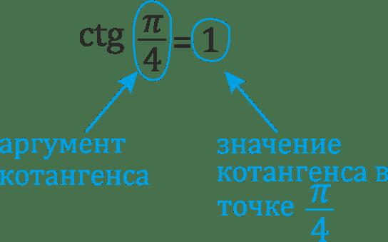 Με δύο μοβ τελείες στο II και IV των συνοικιών - ομοίως, αλλά με ένα μείον.
