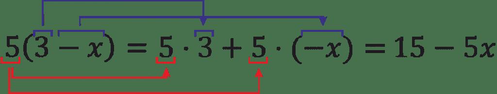 5 Etnik eksi 2A eksi 3 için eksi 1 Adım 1