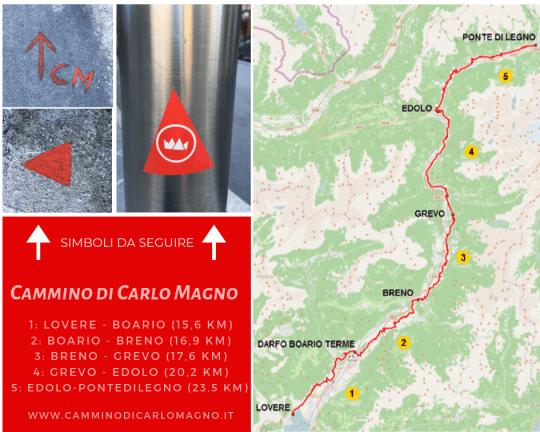 tappe-Cammino-di-Carlo-Magno