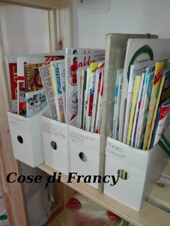 Le riviste che possiedo