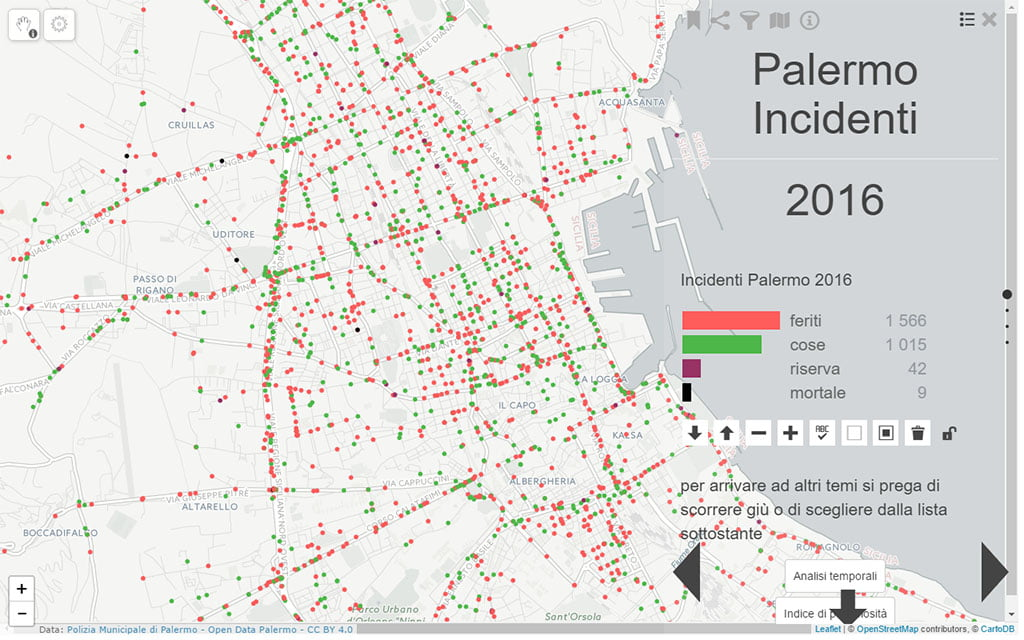 ncidenti stradali 2016 Palermo