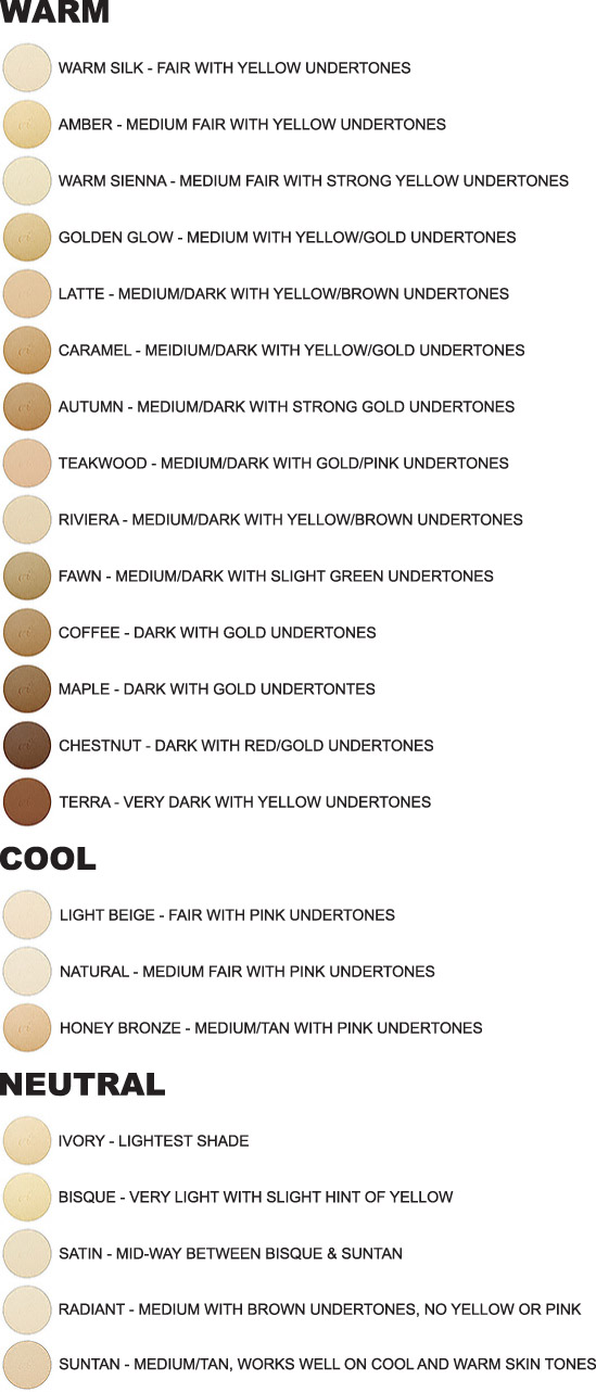 Cosmetic blog also jane iredale purepressed base spf review  color chart rh cosmeticmonster