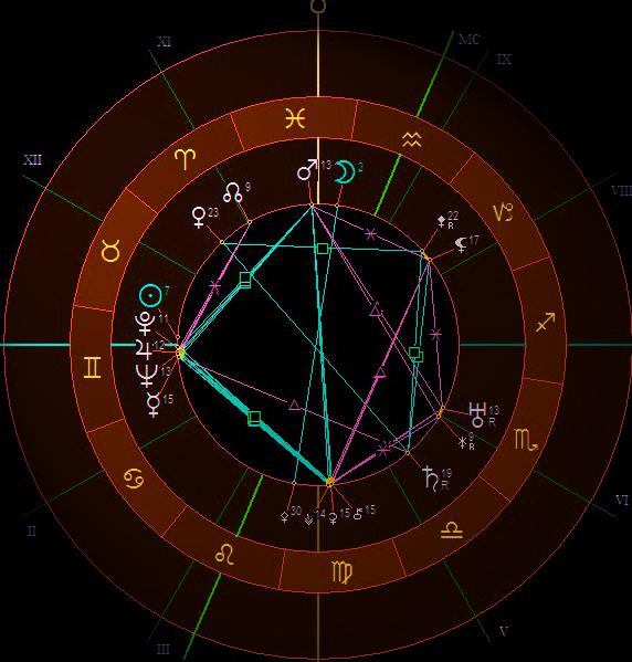 Carte du Ciel de Hammett - 02
