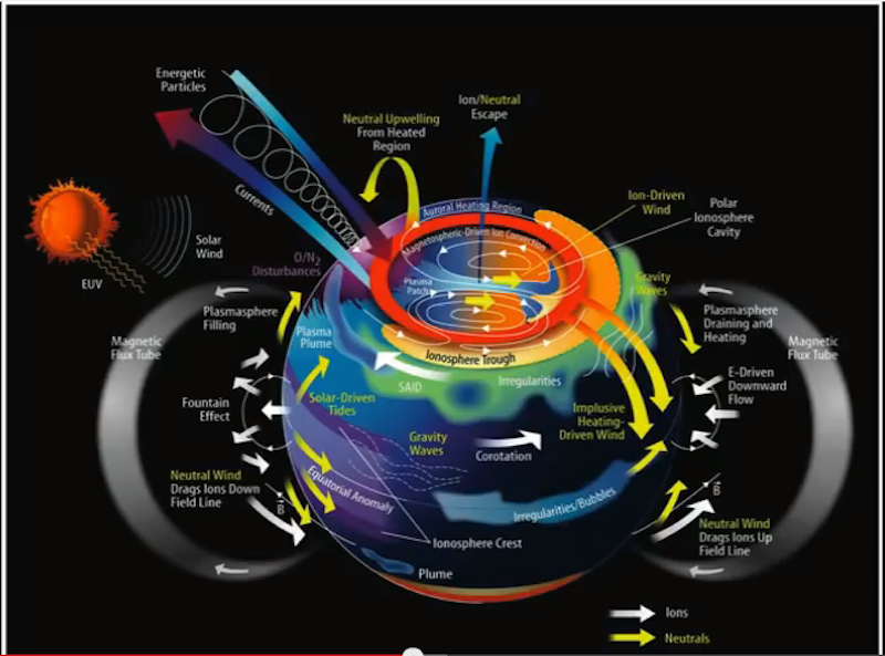 the ozone layer and the factors contributing to its destruction If planktons decrease in number due to ozone layer destruction,  eventually contributing to degradation of the ozone  founded conserve energy future with.