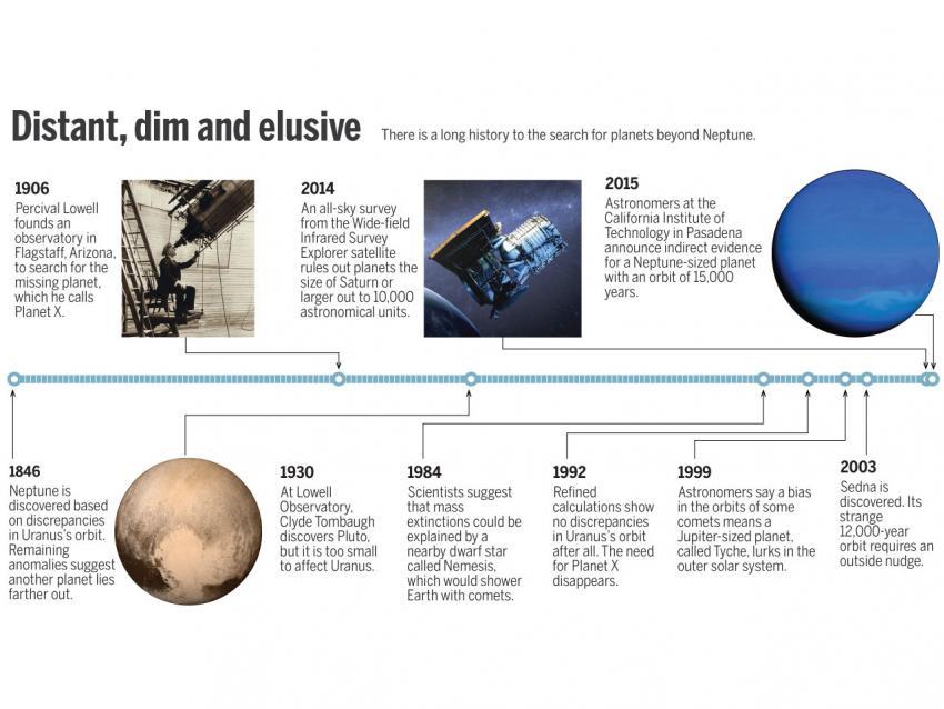 (IMAGES) WIKIMEDIA COMMONS; NASA/JPL-CALTECH; A. CUADRA/SCIENCE; NASA/JHUAPL/SWRI; (DIAGRAM) A. CUADRA/SCIENCE