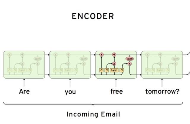 Image: Encoder