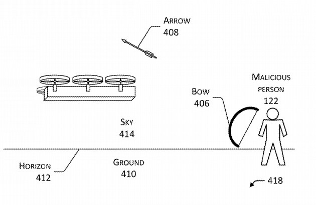 Arrow attack on drone