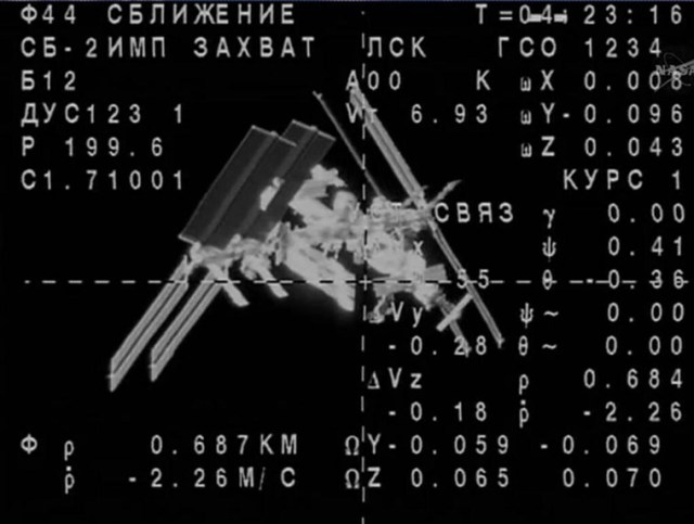 Space station telemetry