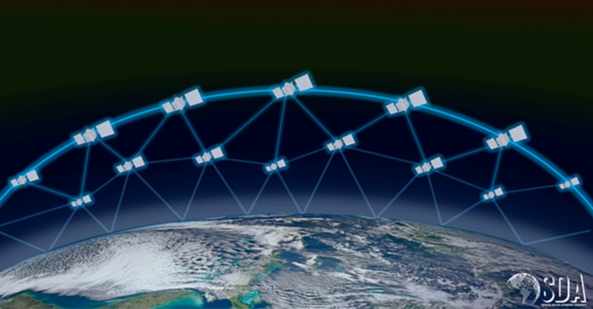 Linked satellites