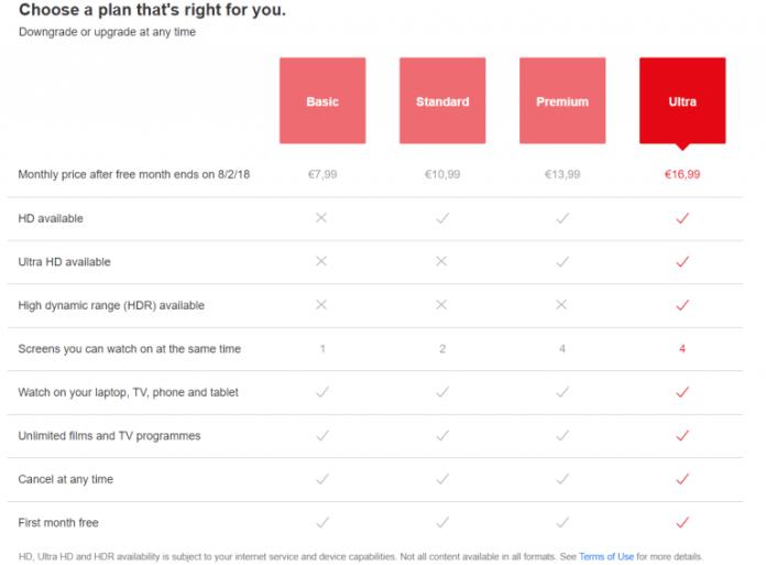 Netflix pourrait ajouter un nouveau tarif haut de gamme - Grille des tarifs avec le niveau Ultra