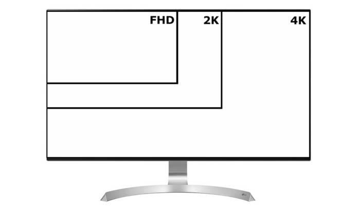 écran PC définitions FULL HD - WQHD - 4K - 5K