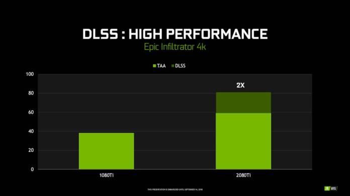 Nvidia DLSS - ça vaut le coup