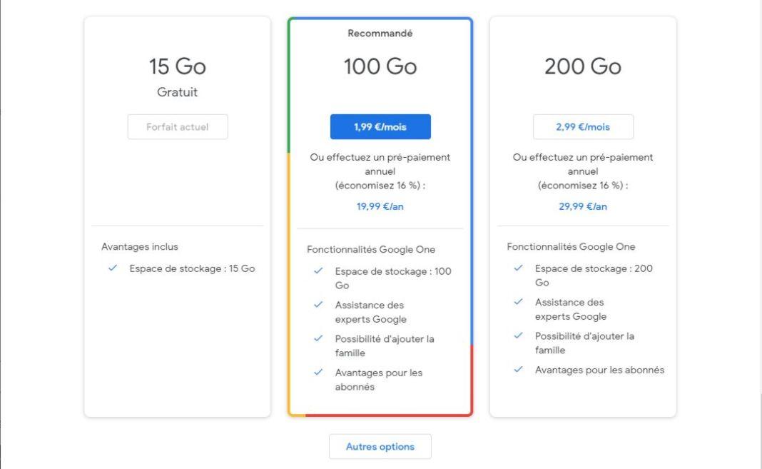Gmail devient payant - Pas vraiment
