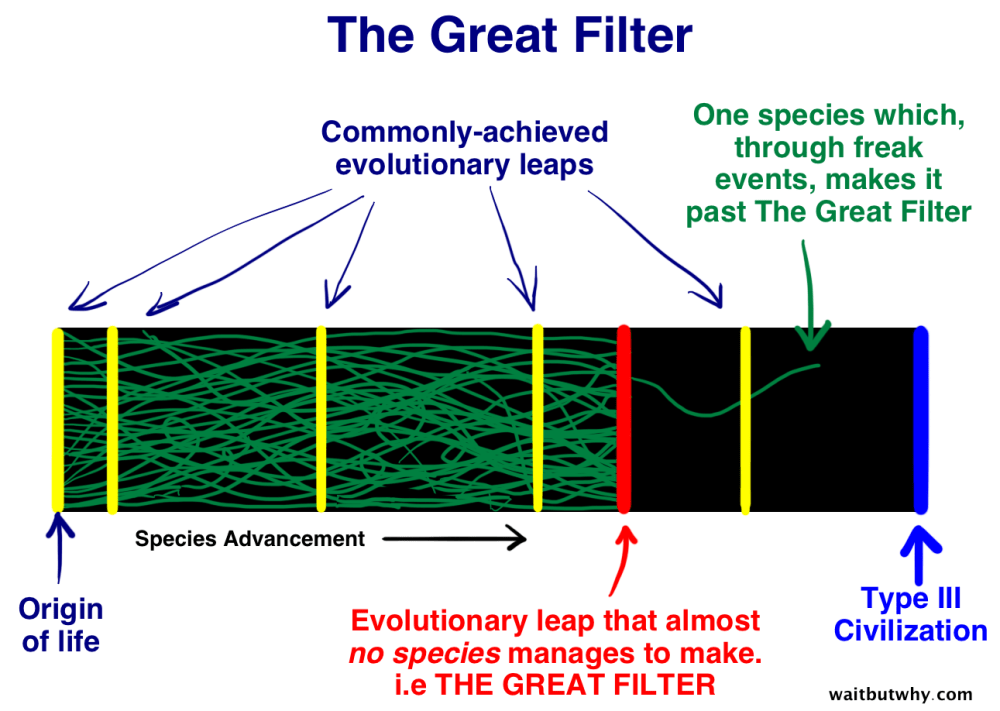 Great-Filter1
