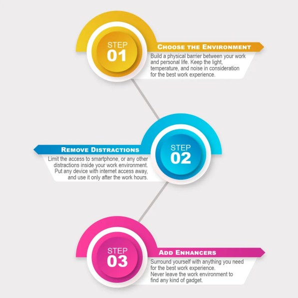 Infographic for How to Improve Your Environment to Help Influence Better Productivity