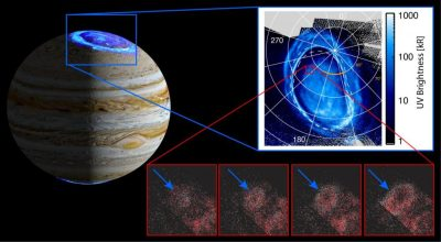 New Auroral Feature Discovered on Jupiter by Juno Mission