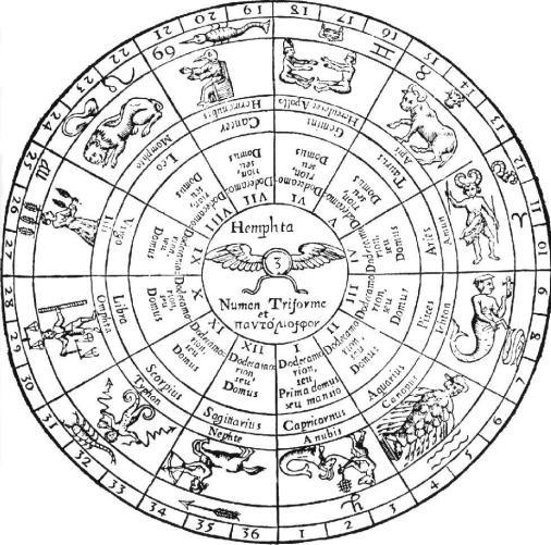houses_zodiac