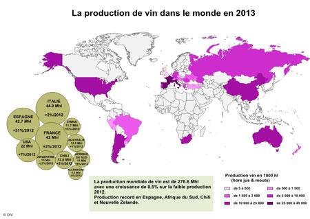 Productia mondiala de vin 2013