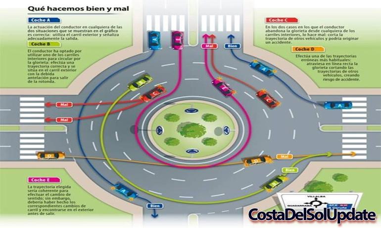 Spanish Roundabouts