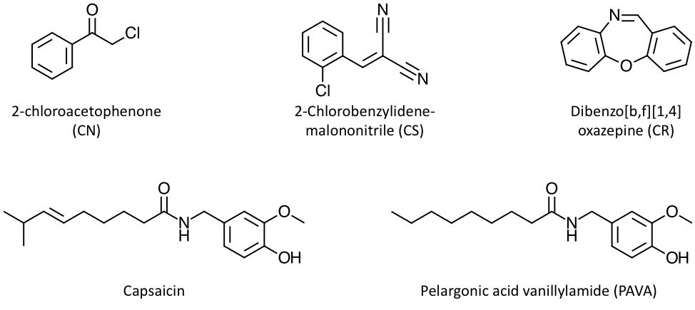 The figure shows the structures of five chemosensory irritant riot control agents: 2-chloroacetophenone (CN), 2-chlorobenzylidene-malononitrile (CS), dibenzooxazepine (CR), capsaicin, and pelargonic acid vanillylamide (PAVA).