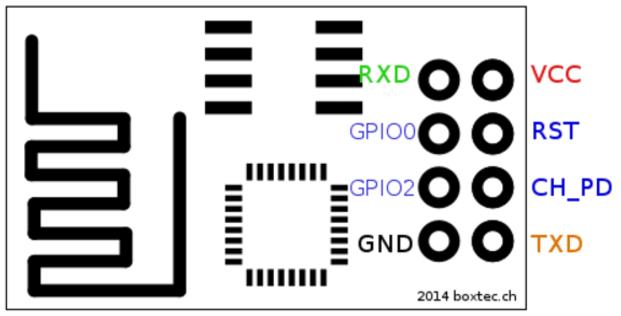 Introducción al ESP8266