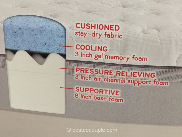 Novaform ComfortGrande Gel Memory Foam Mattress