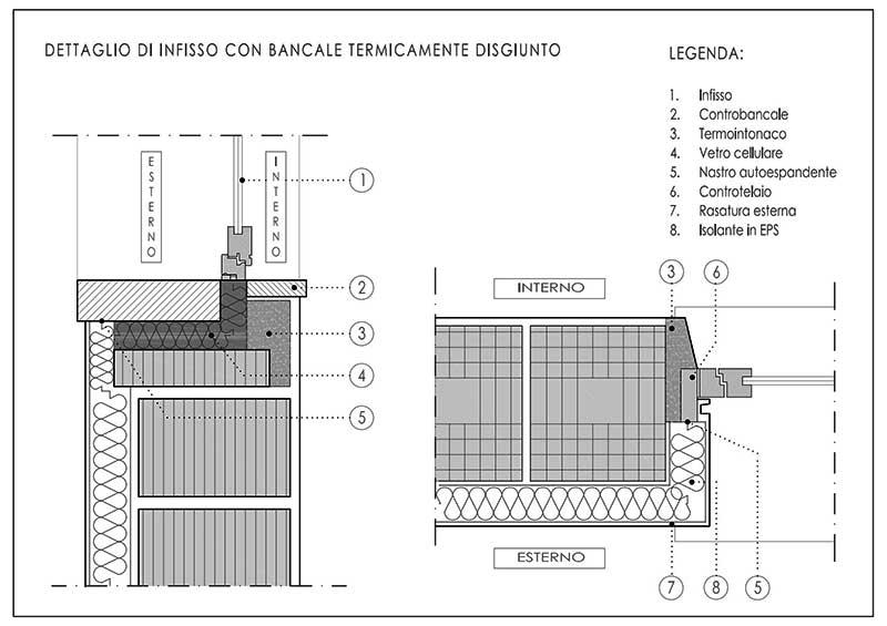 Nodo serramento con bancale disgiunto  Quality Building