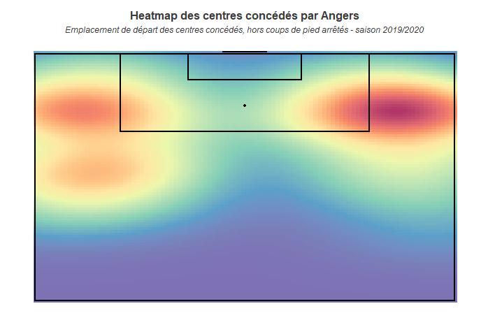 Heatmap des centres concédées par Angers