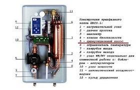 Электрический котел с циркуляционным насосом: нюансы работы