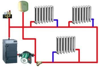 Подключение радиаторов к однотрубной системе
