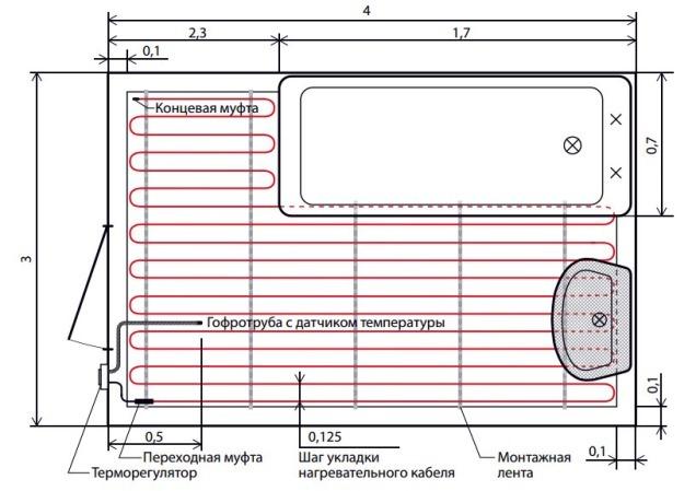 Пример раскладки кабеля в ванной комнате