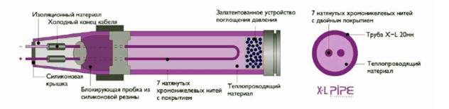 Электрическая жидкостная система