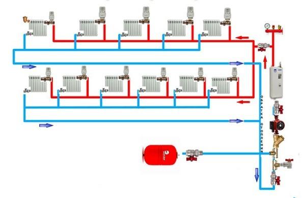 система с попутным течением теплоносителя
